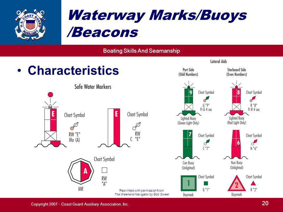Waterway Marks/Buoys /Beacons