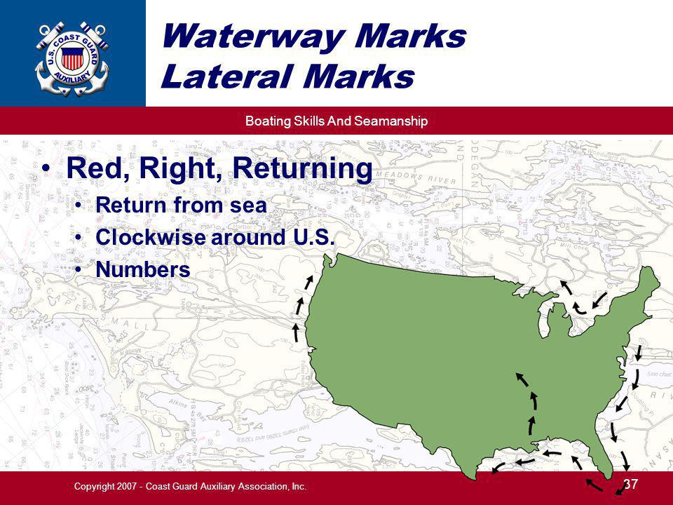 Waterway Marks Lateral Marks