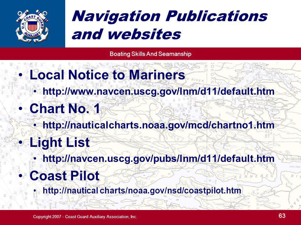 Navigation Publications and websites
