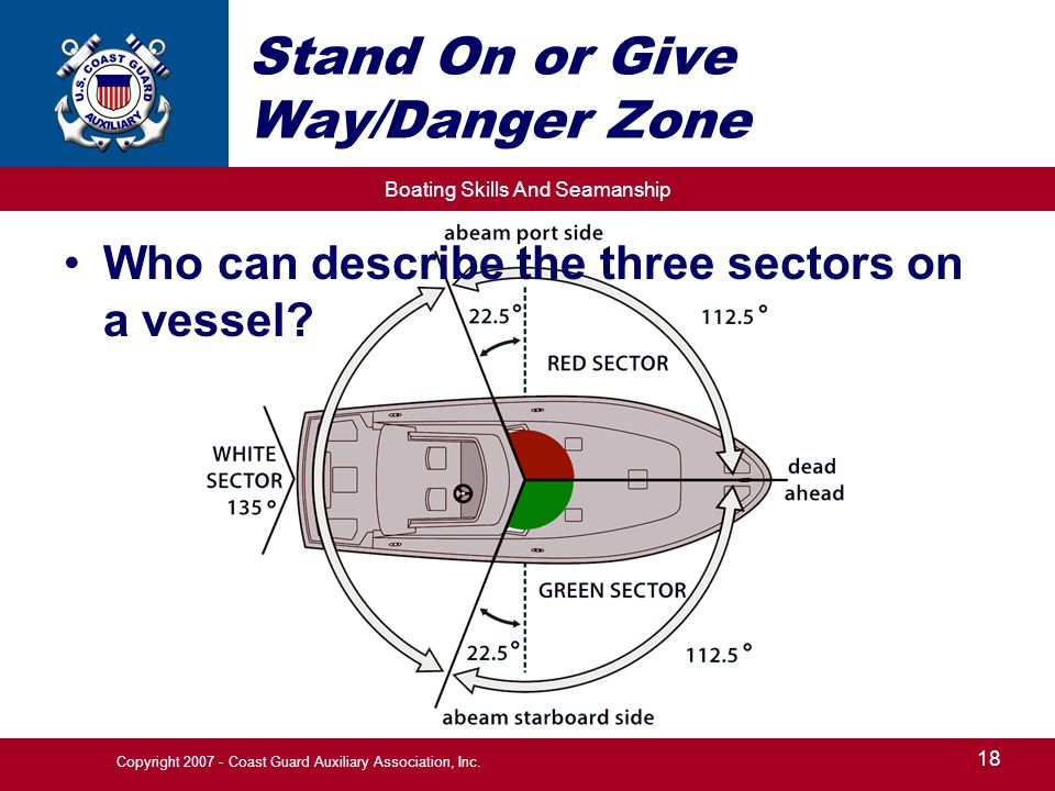 Stand On or Give Way/Danger Zone