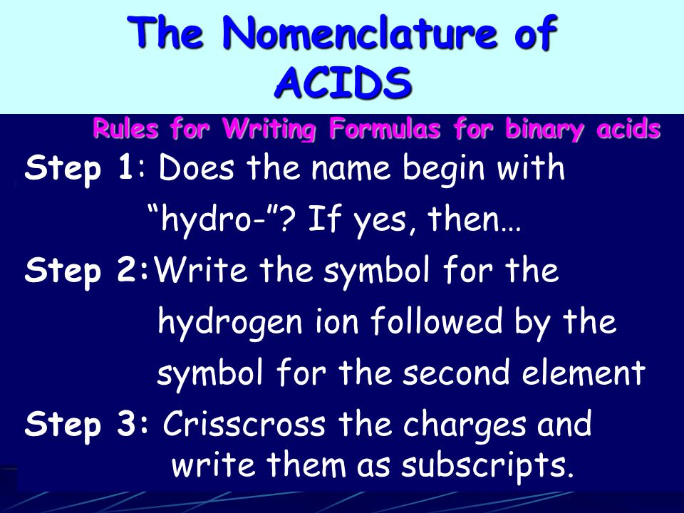 Rules for Writing Formulas for binary acids