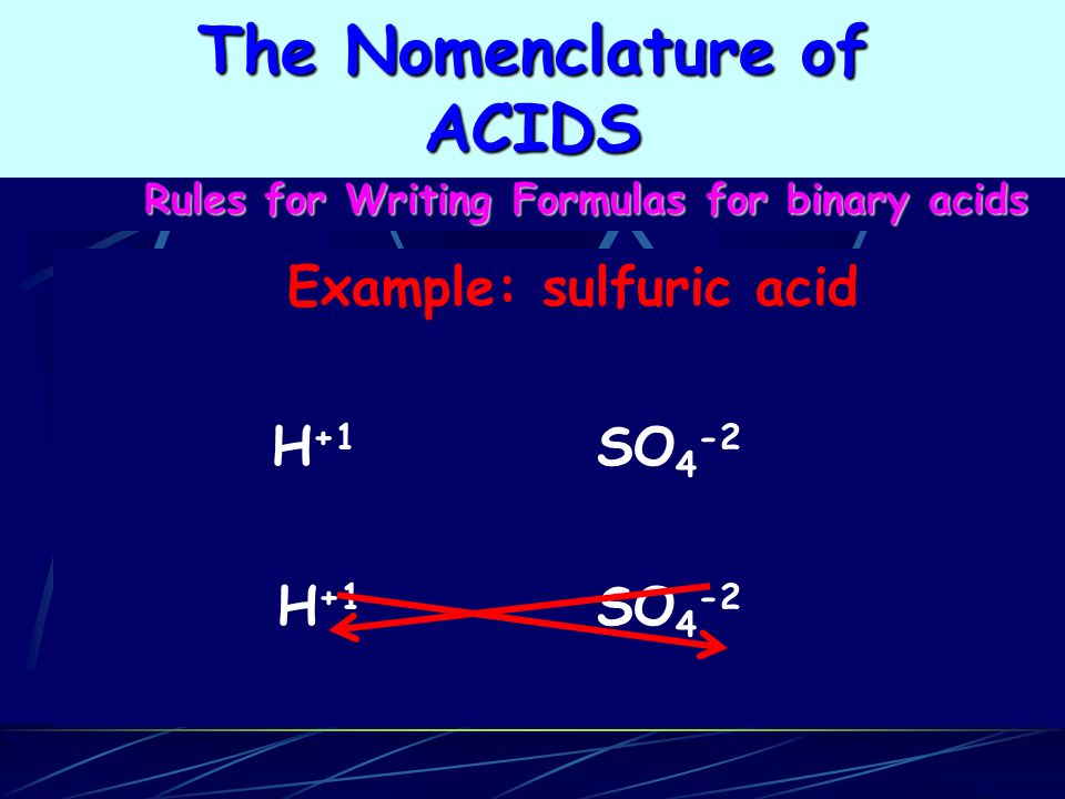Rules for Writing Formulas for binary acids Example: sulfuric acid