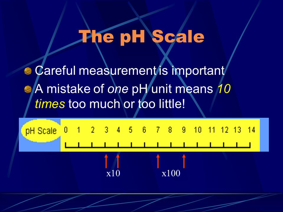 The pH Scale Careful measurement is important