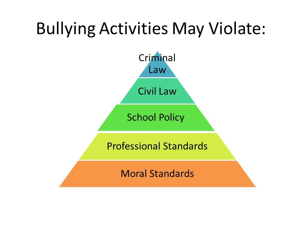 Bullying Activities May Violate: