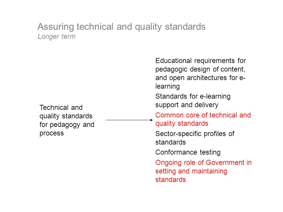 Assuring technical and quality standards