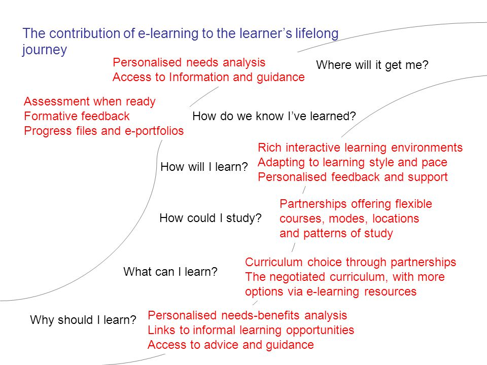 The contribution of e-learning to the learner's lifelong journey