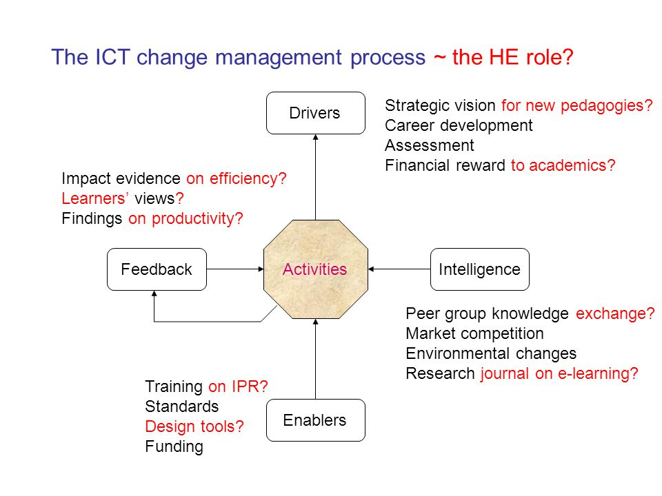 The ICT change management process ~ the HE role