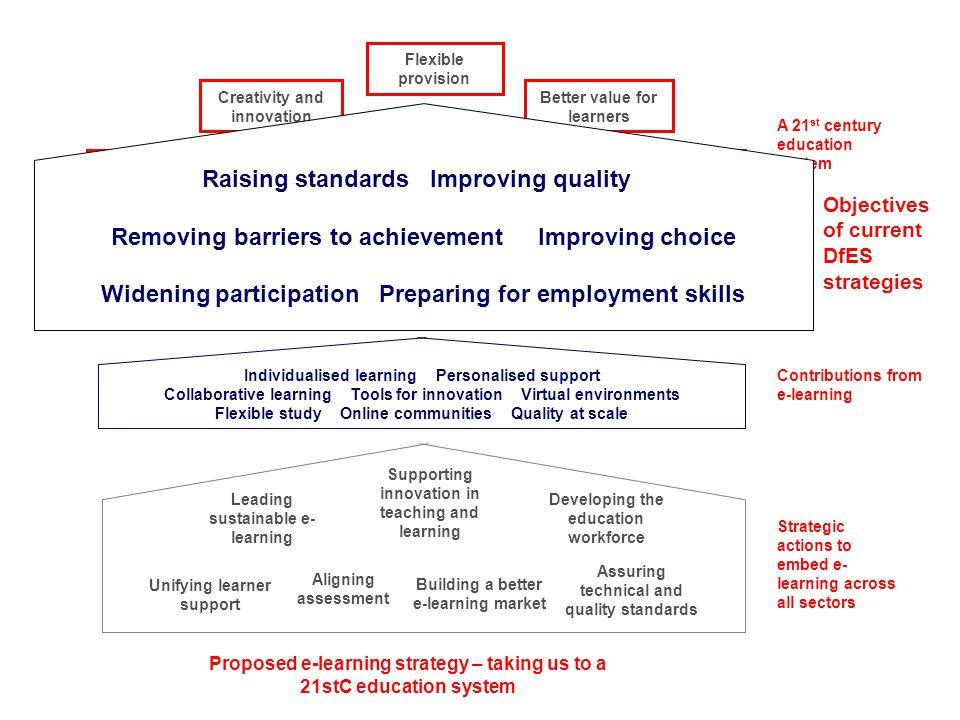Raising standards Improving quality