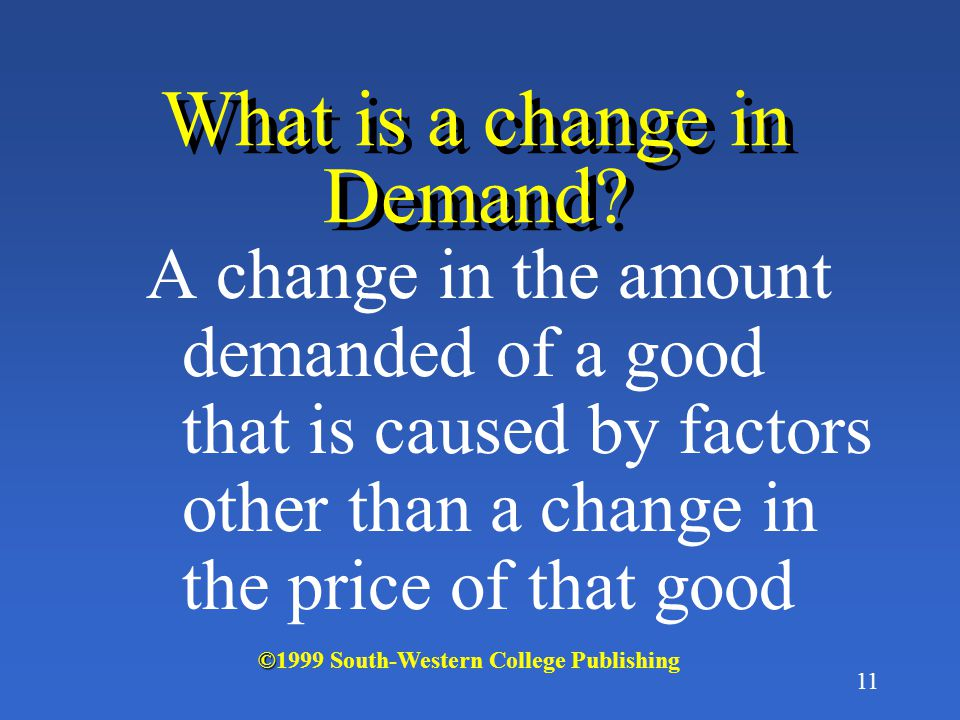 What is a change in Demand