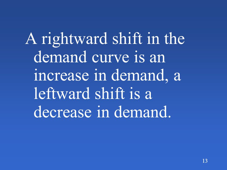 A rightward shift in the demand curve is an increase in demand, a leftward shift is a decrease in demand.