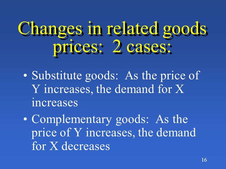Changes in related goods prices: 2 cases: