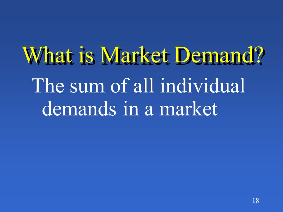 What is Market Demand The sum of all individual demands in a market