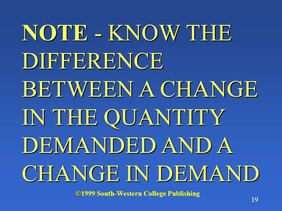 NOTE - KNOW THE DIFFERENCE BETWEEN A CHANGE IN THE QUANTITY DEMANDED AND A CHANGE IN DEMAND