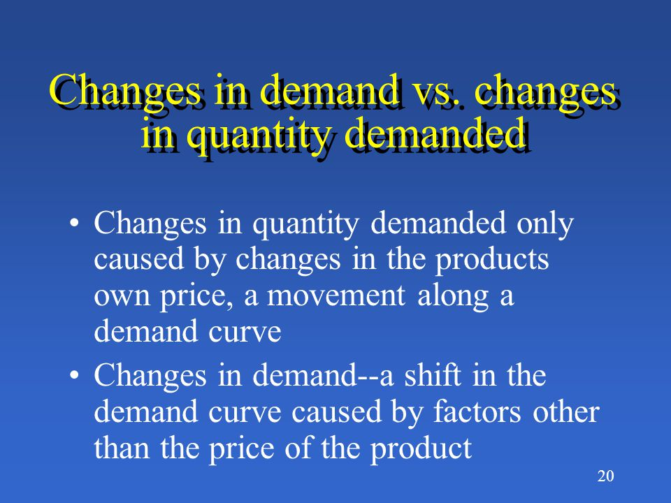 Changes in demand vs. changes in quantity demanded