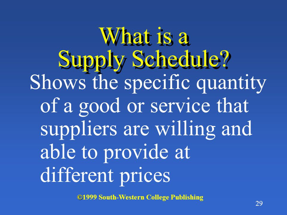 What is a Supply Schedule