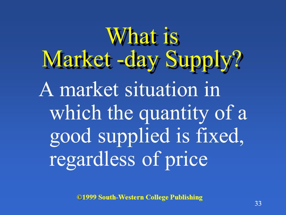 What is Market -day Supply