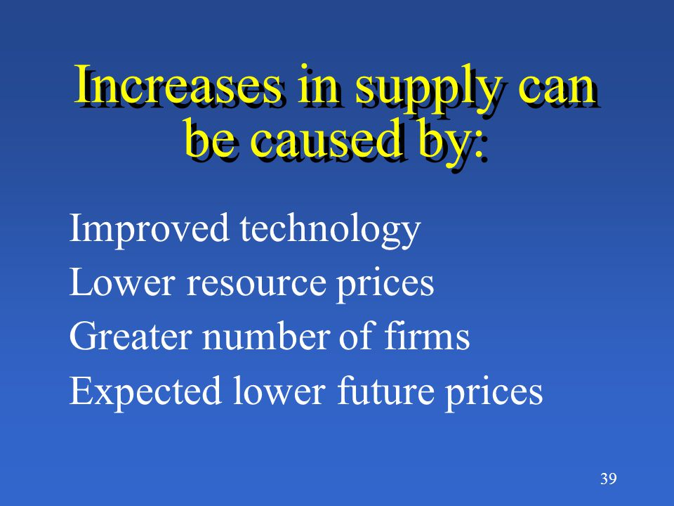 Increases in supply can be caused by: