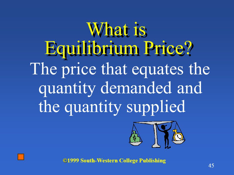 What is Equilibrium Price