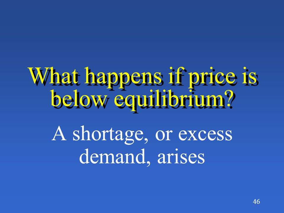 What happens if price is below equilibrium
