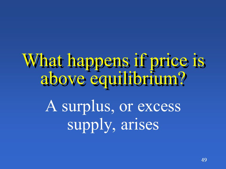 What happens if price is above equilibrium