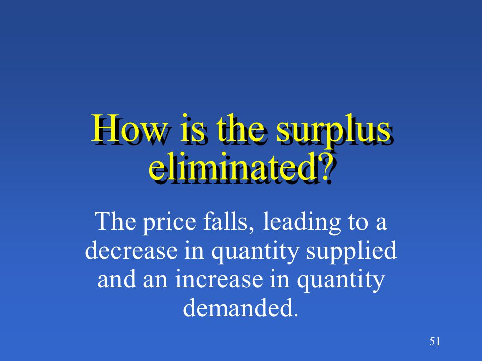 How is the surplus eliminated