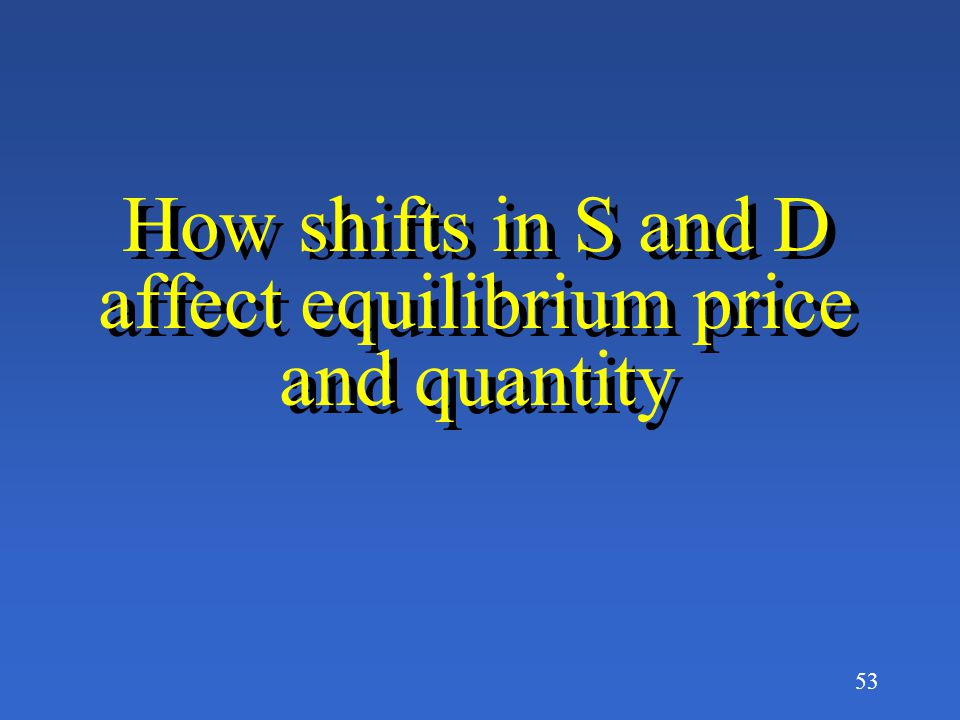 How shifts in S and D affect equilibrium price and quantity