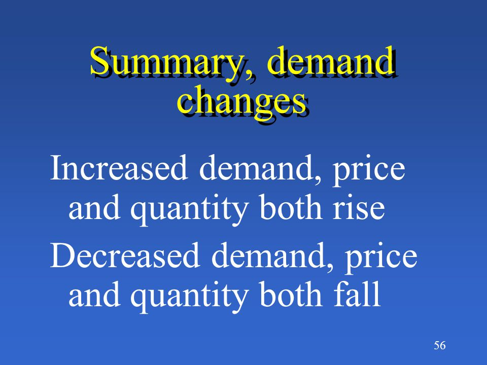 Summary, demand changes