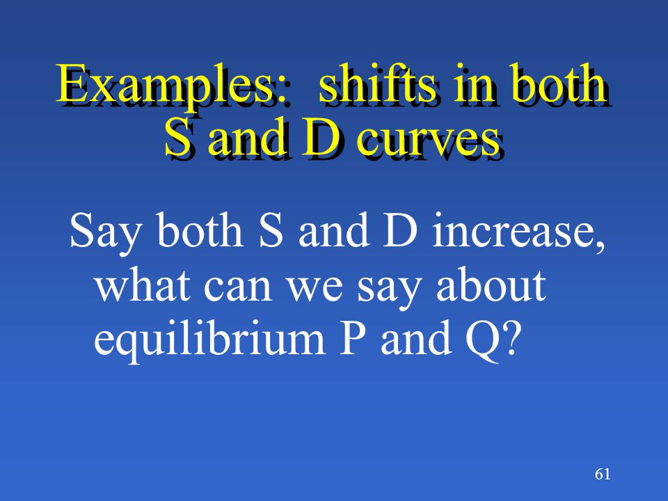 Examples: shifts in both S and D curves