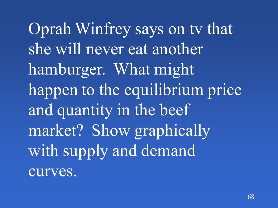 Oprah Winfrey says on tv that she will never eat another hamburger