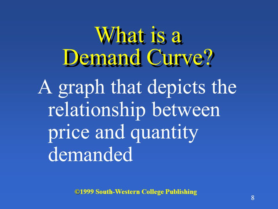 What is a Demand Curve A graph that depicts the relationship between price and quantity demanded.