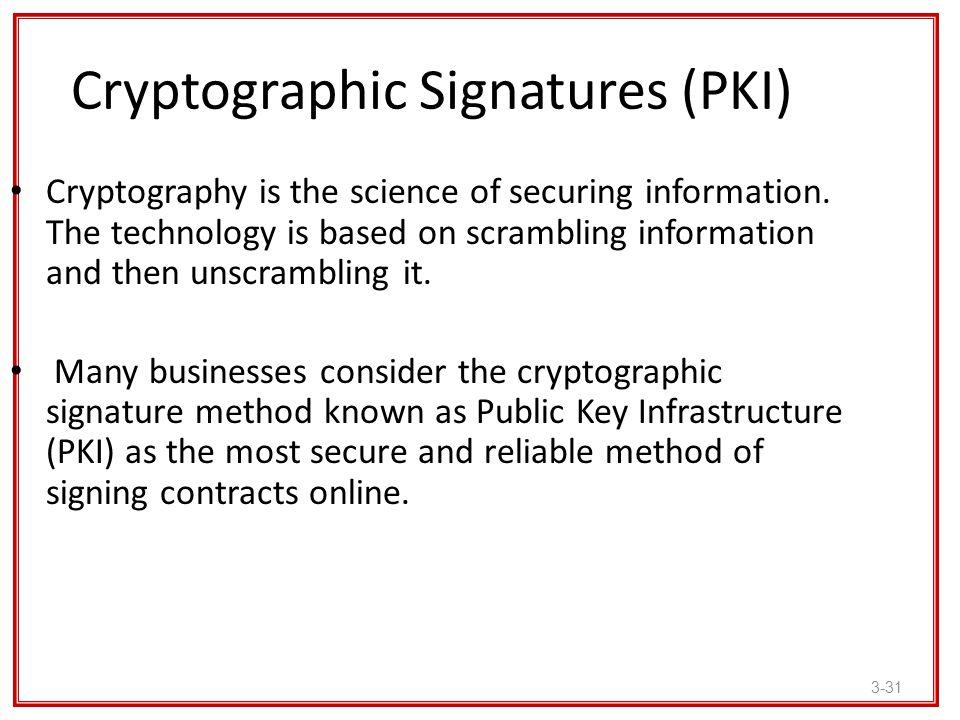 Cryptographic Signatures (PKI)