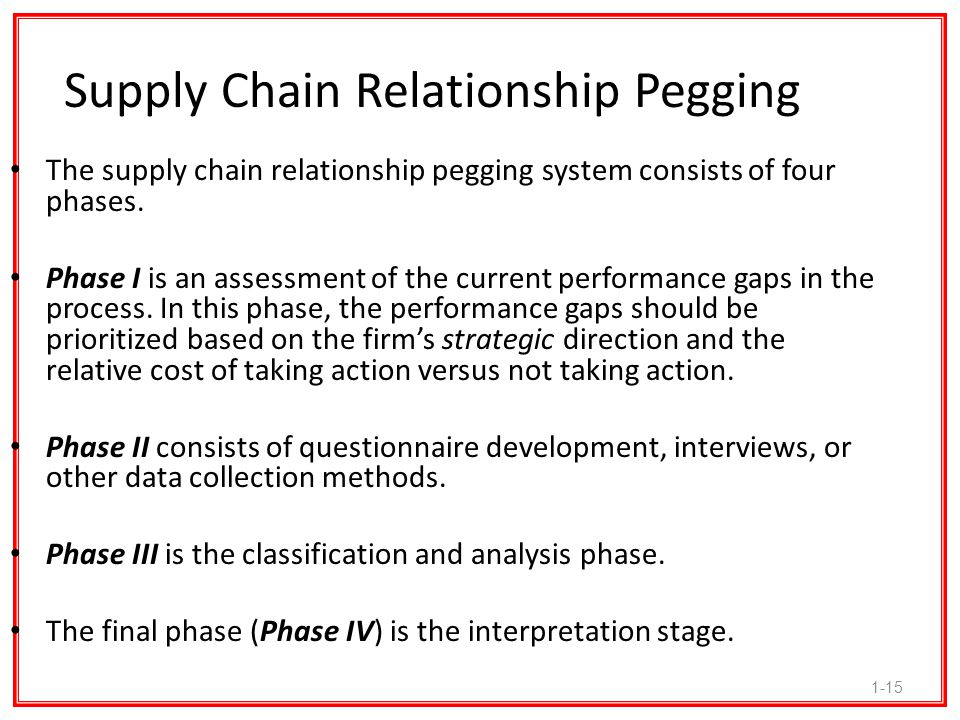 Supply Chain Relationship Pegging
