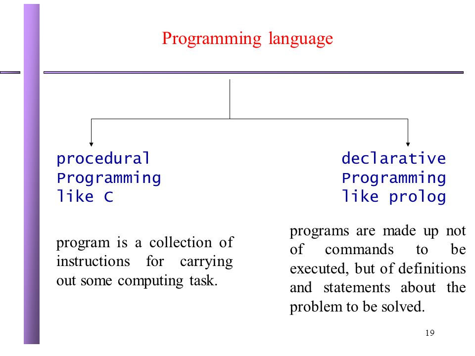 Programming language procedural Programming like C