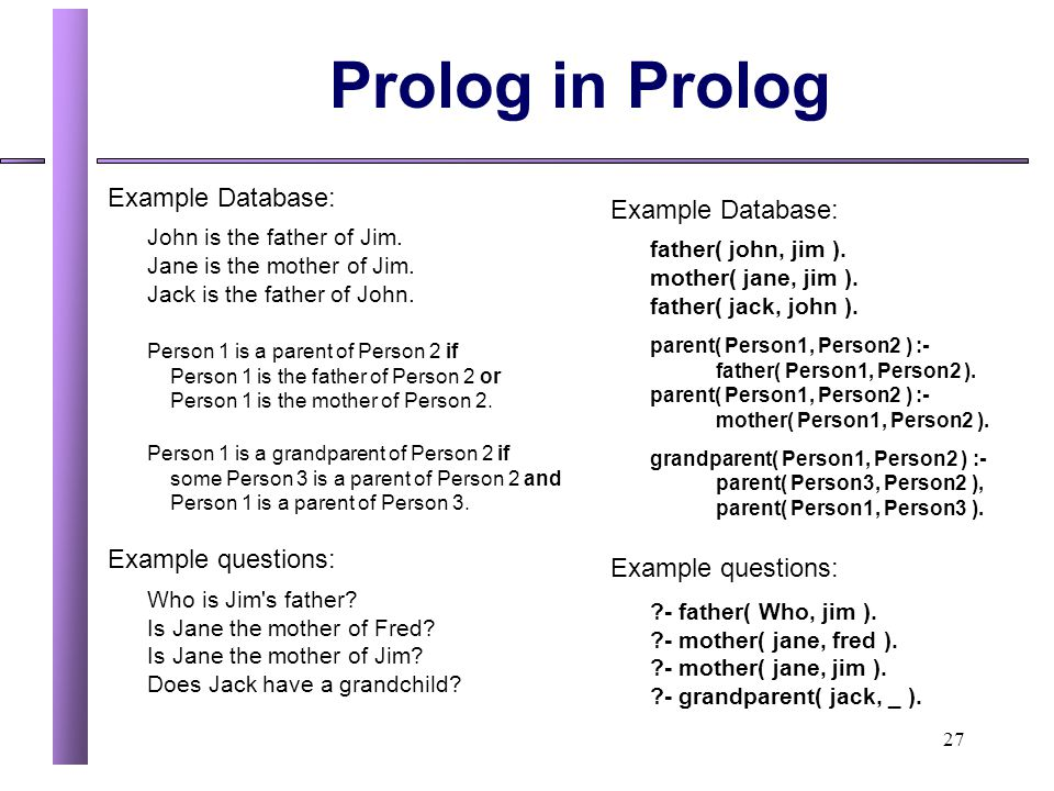 Prolog in Prolog Example Database: Example Database: