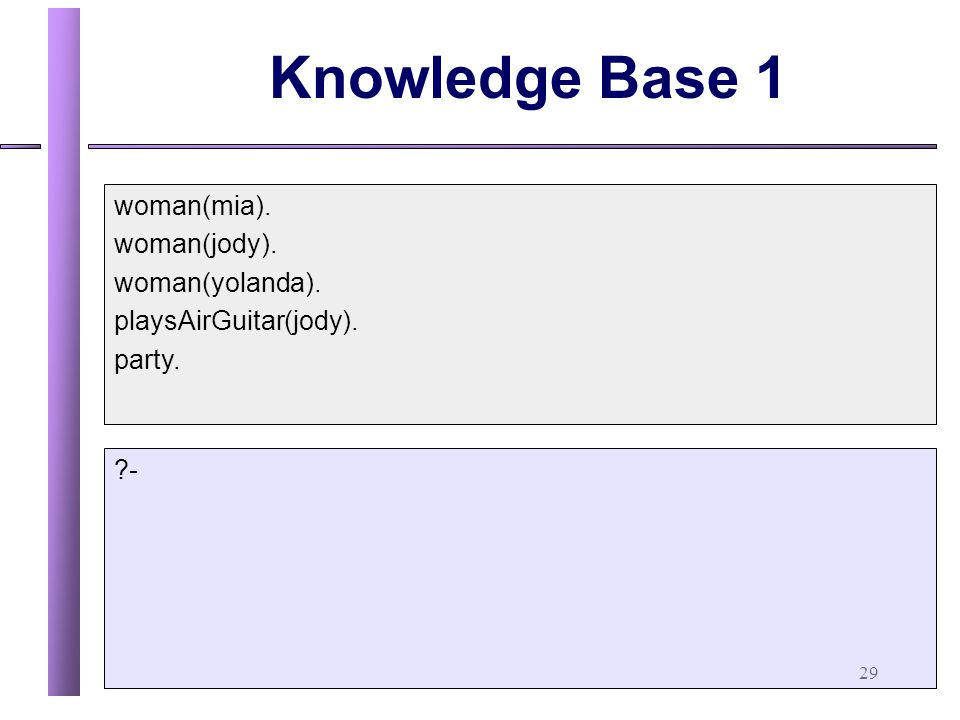 Knowledge Base 1 woman(mia). woman(jody). woman(yolanda).