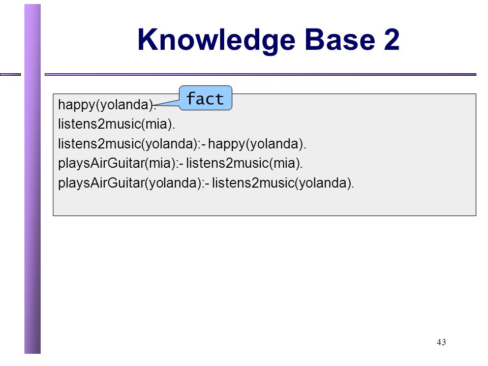 Knowledge Base 2 fact happy(yolanda). listens2music(mia).