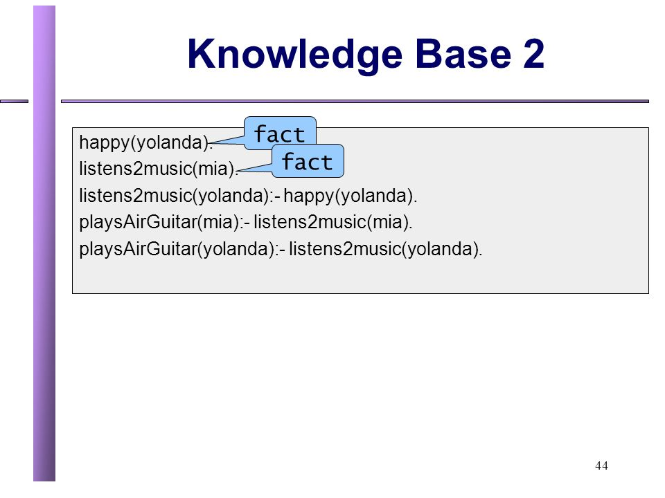 Knowledge Base 2 fact fact happy(yolanda). listens2music(mia).