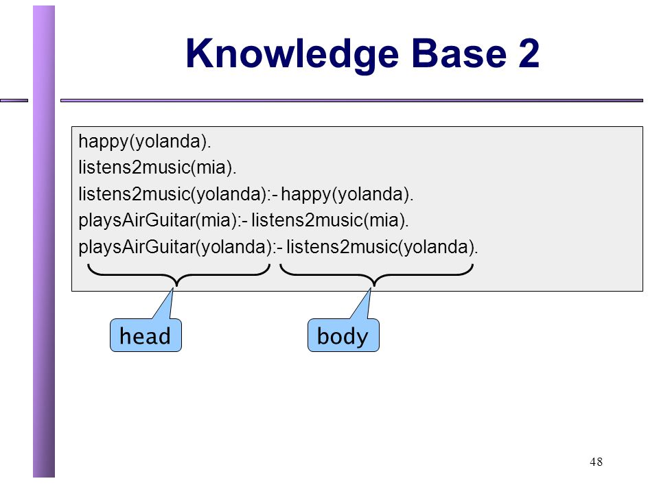 Knowledge Base 2 head body happy(yolanda). listens2music(mia).