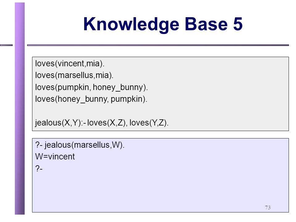 Knowledge Base 5 loves(vincent,mia). loves(marsellus,mia).