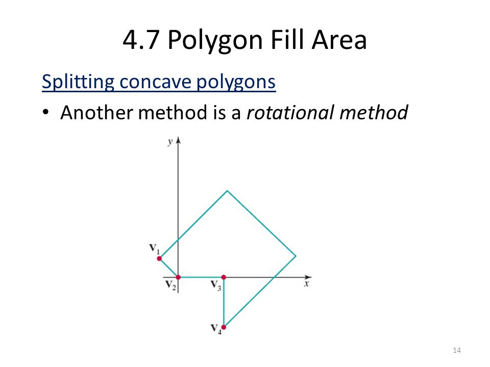 4.7 Polygon Fill Area Splitting concave polygons
