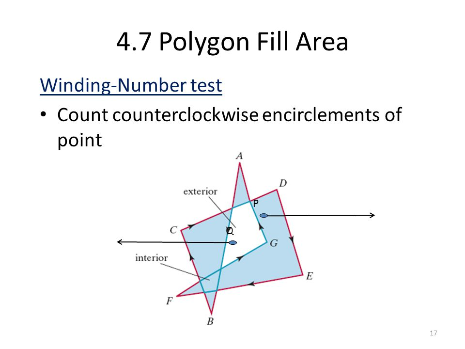4.7 Polygon Fill Area Winding-Number test