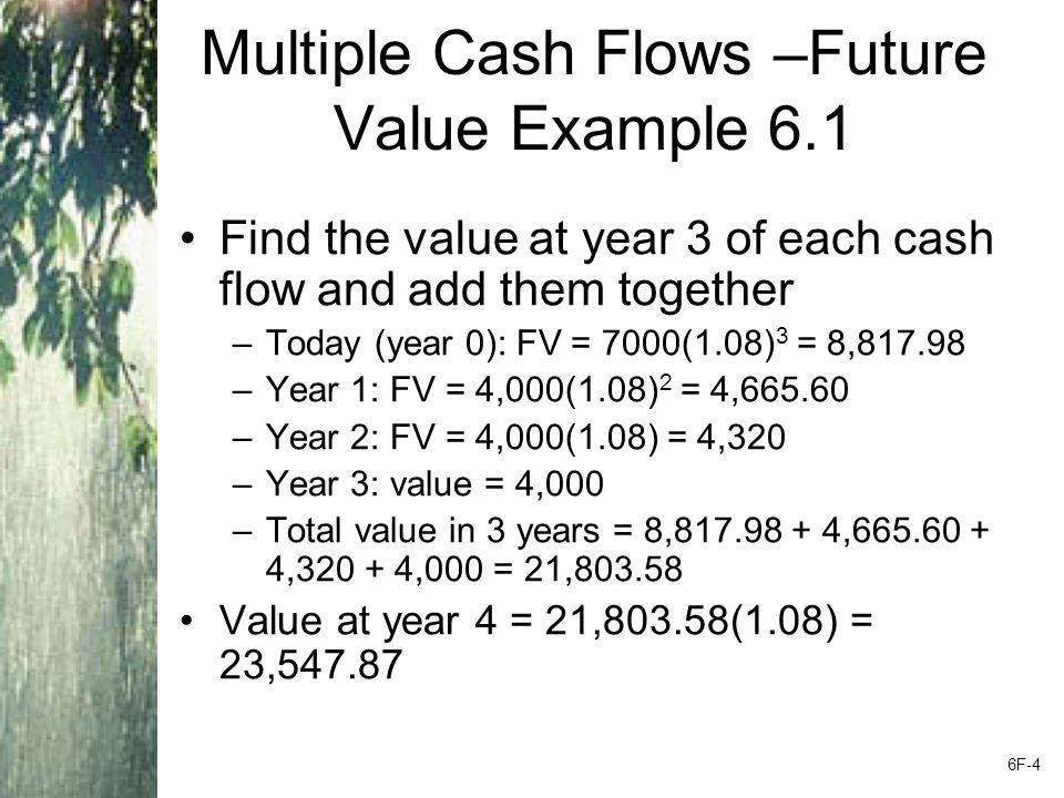Multiple Cash Flows –Future Value Example 6.1