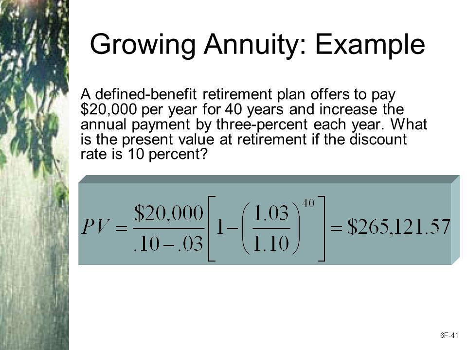 Growing Annuity: Example