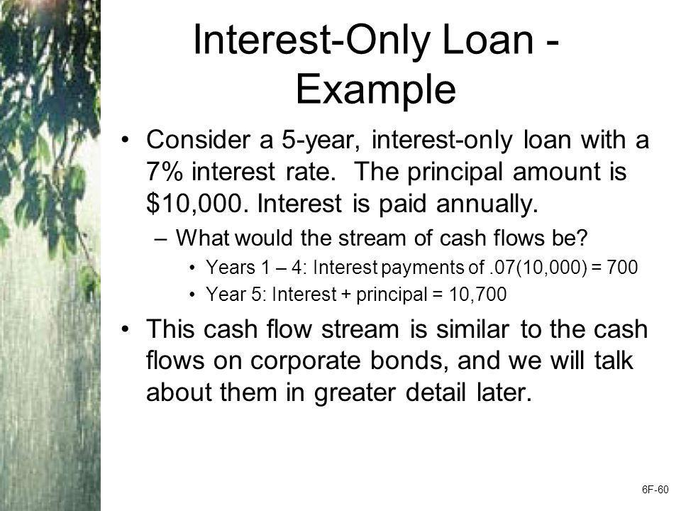 Interest-Only Loan - Example