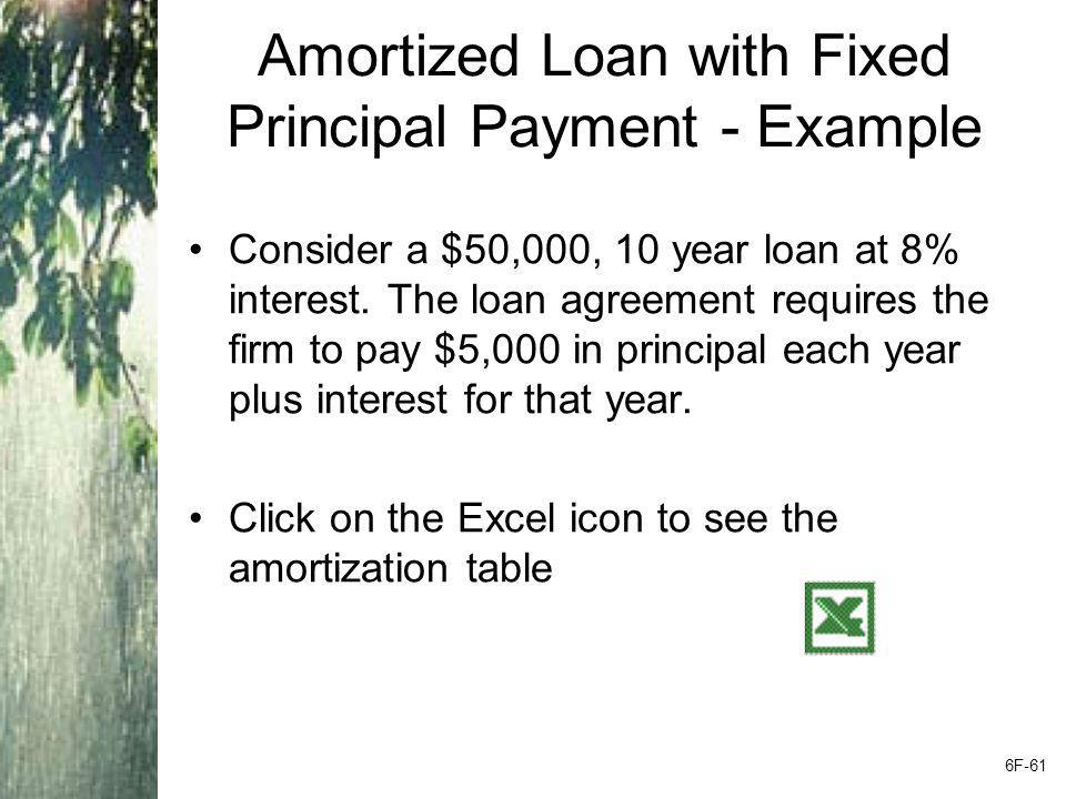 Amortized Loan with Fixed Principal Payment - Example