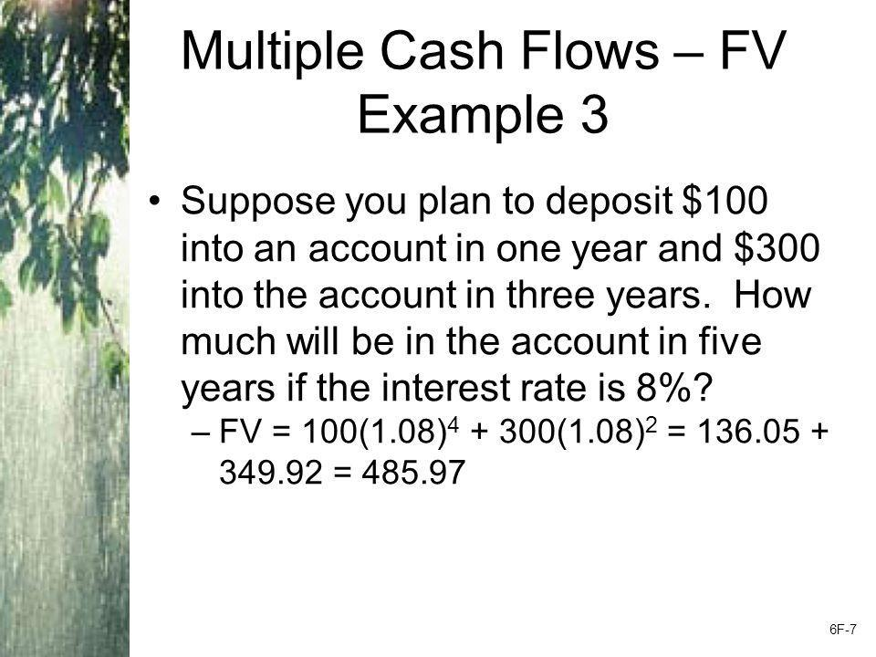 Multiple Cash Flows – FV Example 3