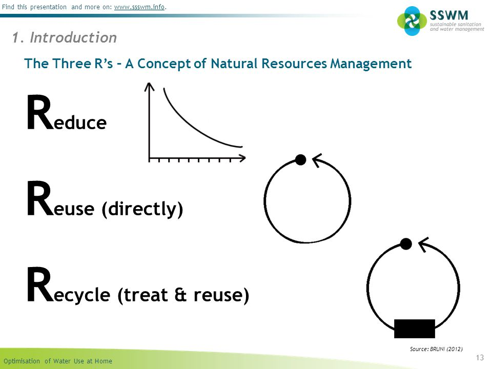 The Three R's – A Concept of Natural Resources Management