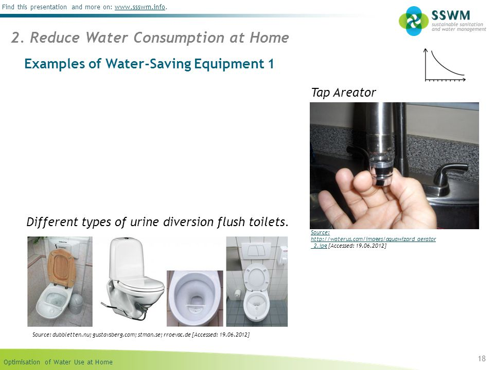 Examples of Water-Saving Equipment 1