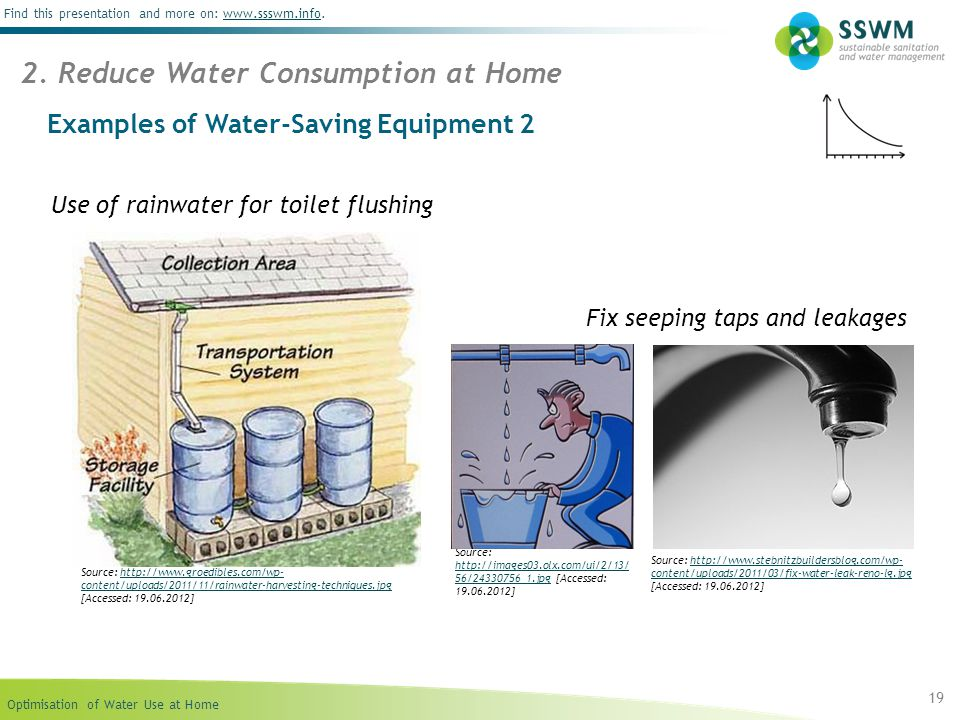 Examples of Water-Saving Equipment 2