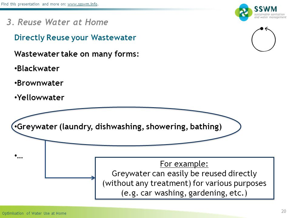 Directly Reuse your Wastewater